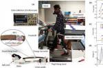 中国发明再次震惊世界——研发出可穿戴发电设备!华全